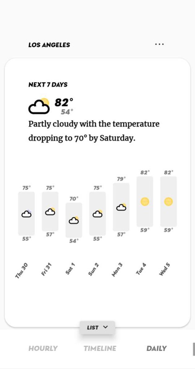 "Appy Weather ""width ="" 750"