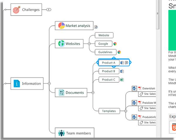 Apps machen Mindmanager Mindmaps