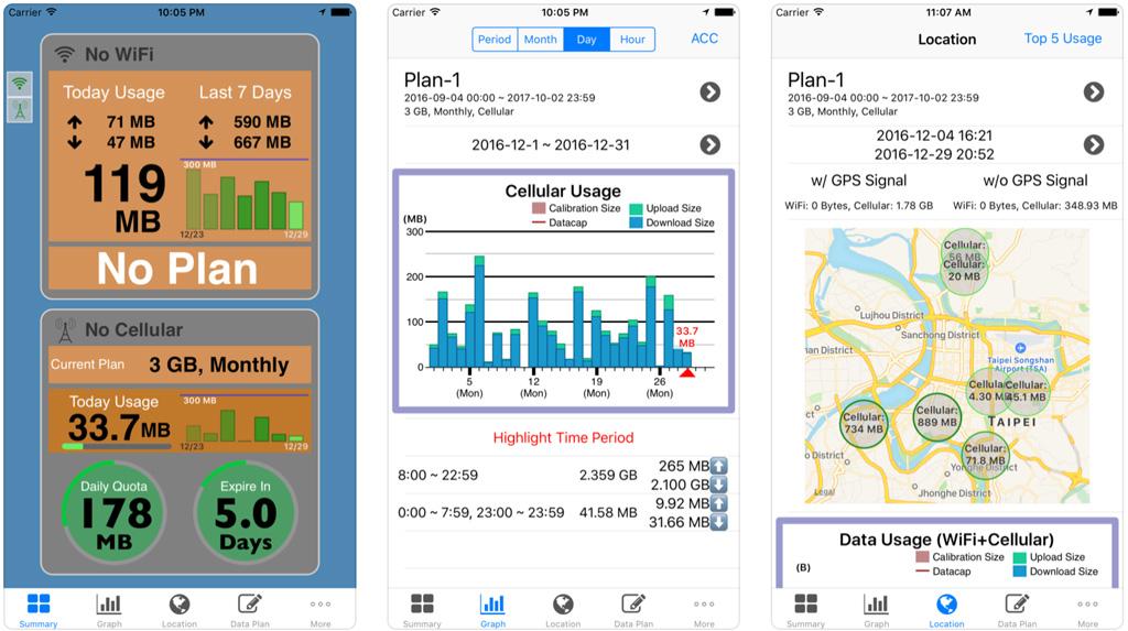 8 Die besten iOS-Apps zur Überwachung der Datennutzung 2
