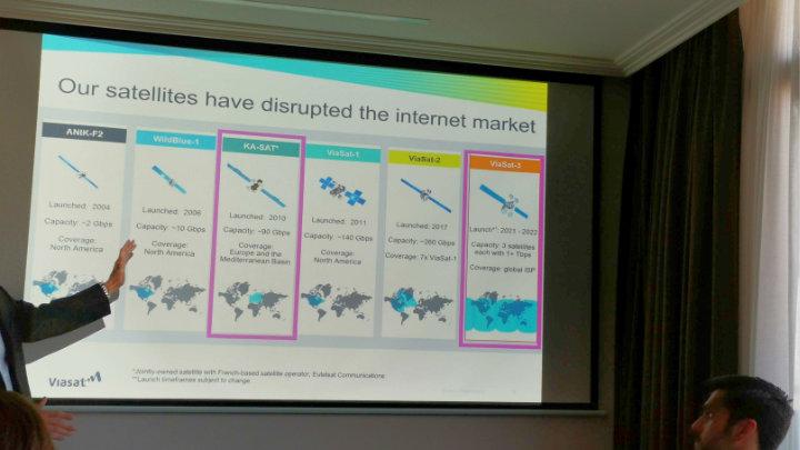 Image - Viasat kommt in Spanien an: Bis zu 50 Mbit / s Satelliten-Internet für ländliche Gebiete