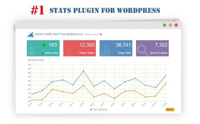 WP-Statistiken-Plugins-03-Besucher-Verkehr