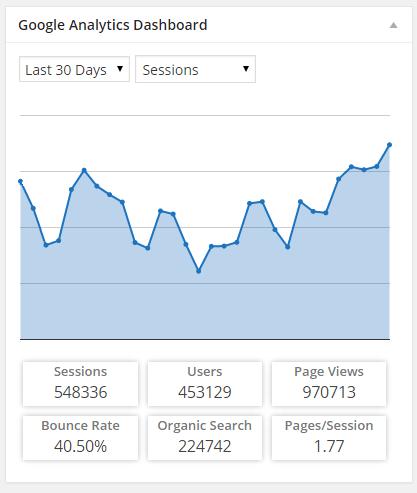 wp-stats-plugins-05-ga-dashboard