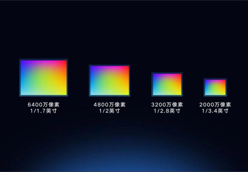 Xiaomi: präsentierte den 64MP-Sensor, aber die Zukunft liegt bei 100MP