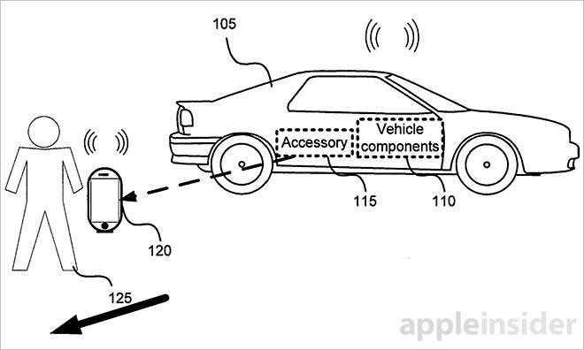 Das iPhone könnte eine Fernbedienung für unser Auto werden 2
