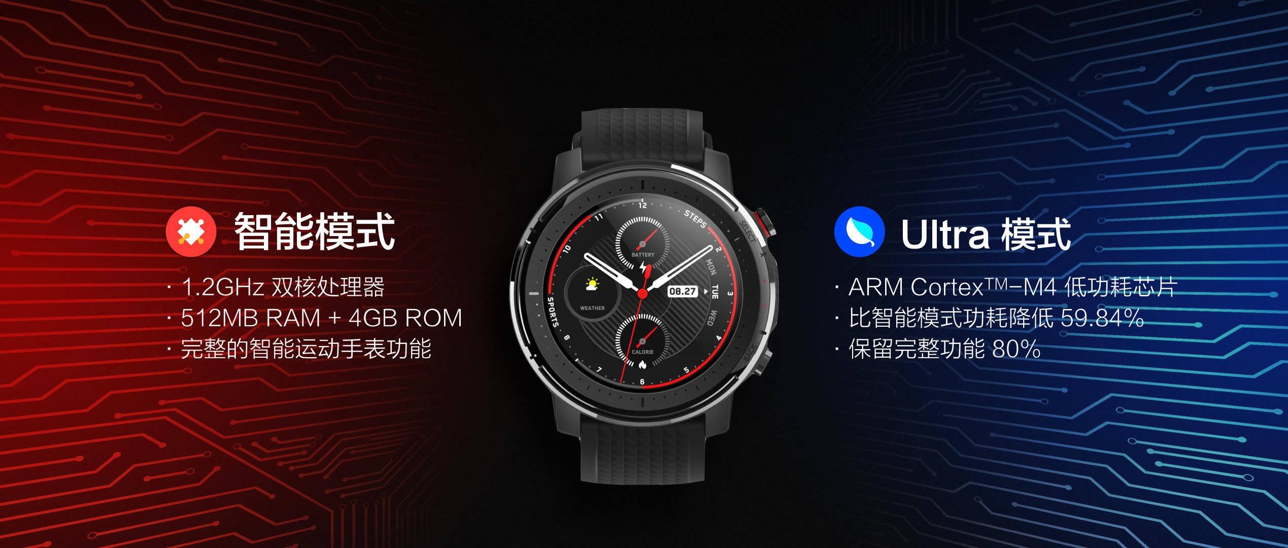 Amazfit Smart Sports Watch 3, Eigenschaften, Preis und Spezifikationen. Xiaomi Addicted News