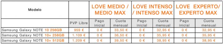 Bild - Samsung Galaxy Note  10 und Note 10+: Preise und Tarife bei Orange