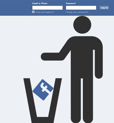 Löschen Facebook Konto