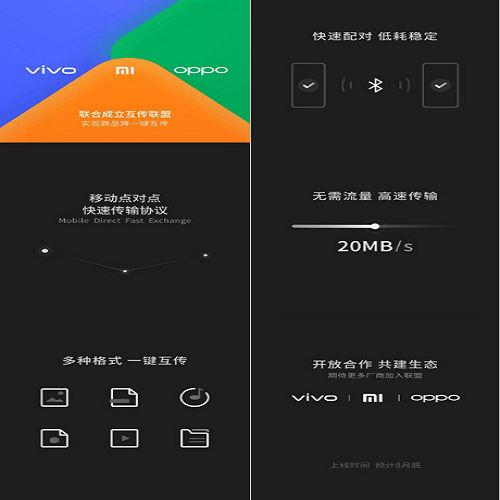Xiaomi, OPPO und Vivo kündigen markenübergreifende File-Transfer-Allianz an 3
