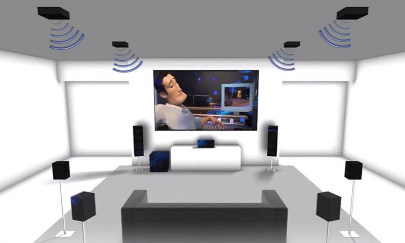 Was ist Dolby Atmos und wie kann ich es auf meinen Fernsehlautsprechern haben?