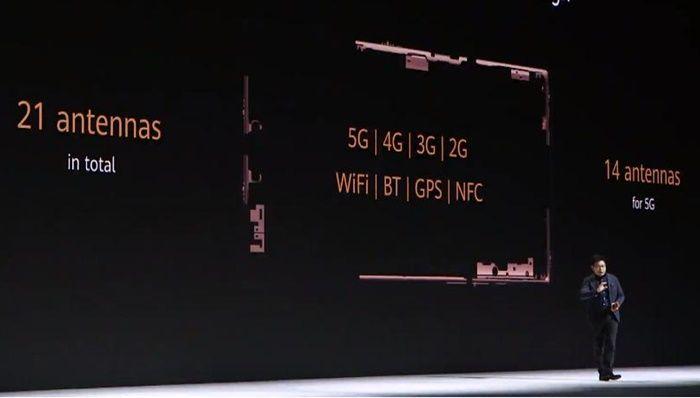 """Präsentation Huawei Mate 30 Pro mit 5G """"Breite ="""" 700 """"Höhe ="""" 398"""