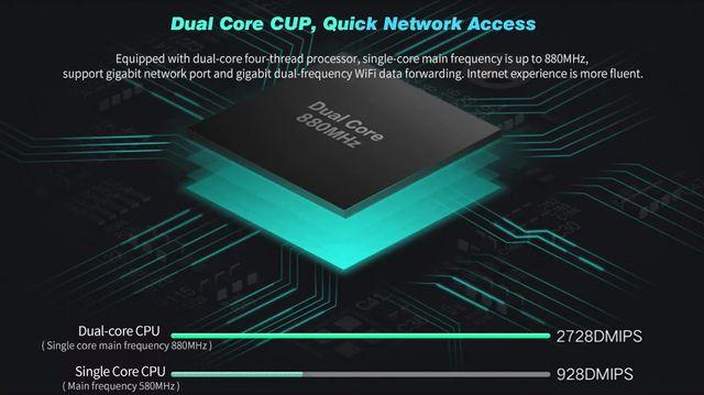 "Xiaomi AC2100 ERSTE ÜBERPRÜFUNG: 2019 Leistungsstarker Gaming Router ""width ="" 640 ""height ="" 359 ""srcset ="" // www.wovow.org/wp-content/uploads/2019/09/xiaomi-ac2100-first-review-2019 -router-wovow.org-006.jpg 640w, //www.wovow.org/wp-content/uploads/2019/09/xiaomi-ac2100-first-review-2019-router-wovow.org-006-24x13. jpg 24w, //www.wovow.org/wp-content/uploads/2019/09/xiaomi-ac2100-first-review-2019-router-wovow.org-006-36x20.jpg 36w, //www.wovow. org / wp-content / uploads / 2019/09 / xiaomi-ac2100-erste-überprüfung-2019-router-wovow.org-006-48x27.jpg 48w, //www.wovow.org/wp-content/uploads/2019 /09/xiaomi-ac2100-first-review-2019-router-wovow.org-006-480x270.jpg 480w, //www.wovow.org/wp-content/uploads/2019/09/xiaomi-ac2100-first- review-2019-router-wovow.org-006-133x75.jpg 133w ""sizes ="" (maximale Breite: 640px) 100vw, 640px"