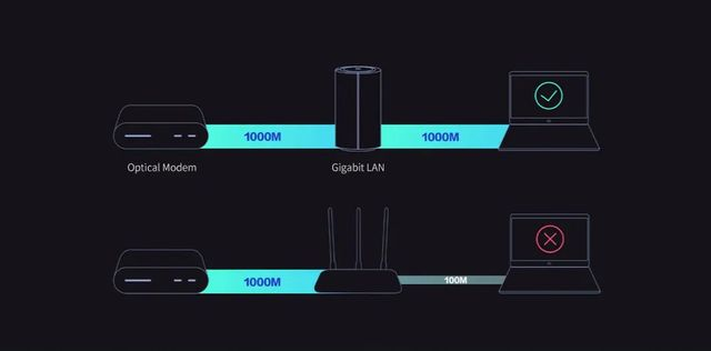 "Xiaomi AC2100 ERSTE ÜBERPRÜFUNG: 2019 Leistungsstarker Gaming Router ""width ="" 640 ""height ="" 316 ""srcset ="" // www.wovow.org/wp-content/uploads/2019/09/xiaomi-ac2100-first-review-2019 -router-wovow.org-005.jpg 640w, //www.wovow.org/wp-content/uploads/2019/09/xiaomi-ac2100-first-review-2019-router-wovow.org-005-24x12. jpg 24w, //www.wovow.org/wp-content/uploads/2019/09/xiaomi-ac2100-first-review-2019-router-wovow.org-005-36x18.jpg 36w, //www.wovow. org / wp-content / uploads / 2019/09 / xiaomi-ac2100-erste-überprüfung-2019-router-wovow.org-005-48x24.jpg 48w ""sizes ="" (maximale Breite: 640px) 100vw, 640px"
