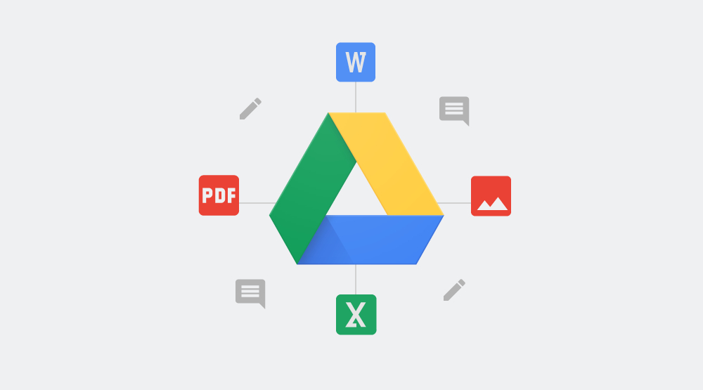 Mit Google Drive können Sie bereits PDF-Formulare ausfüllen. 2