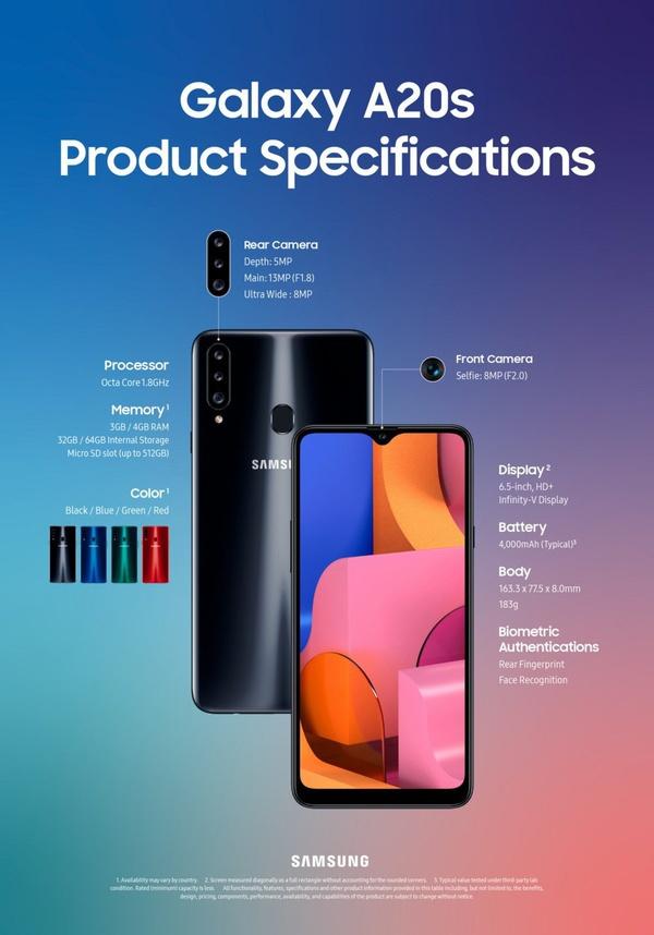 Samsung kündigt das an Galaxy A20s; Mobilteil hat 6,5-Zoll-Bildschirm und drei Kameras auf der Rückseite 1