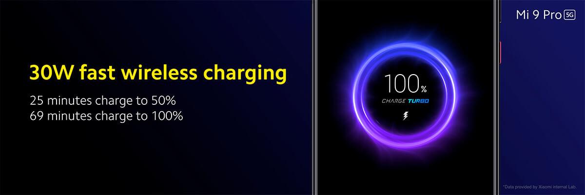 So will Xiaomi die Erwärmung des kabellosen Ladens bekämpfen 1