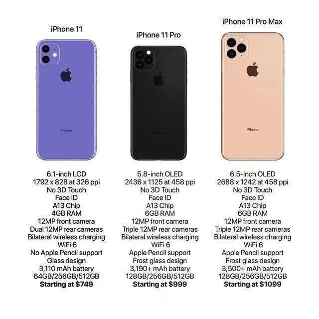 Geschätzte iPhone 11 Spezifikationen und Preise