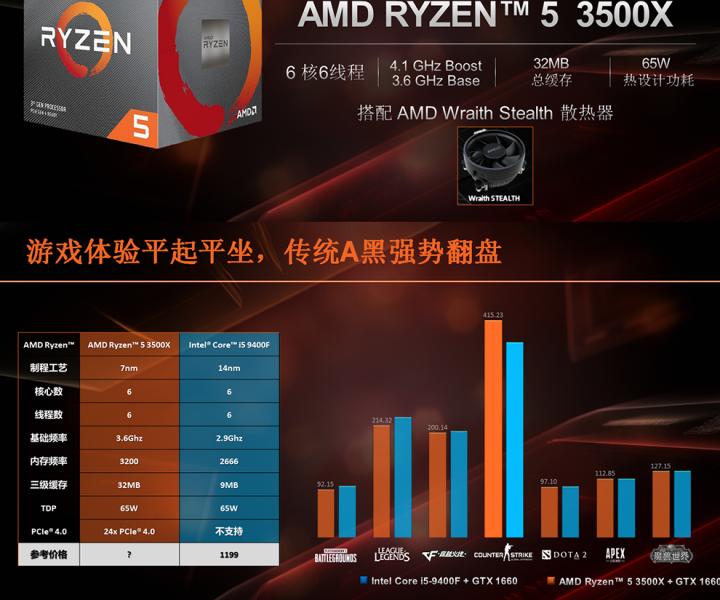 AMD Ryzen 5 3500X gegen Intel Core i5 9400F 720x600 0