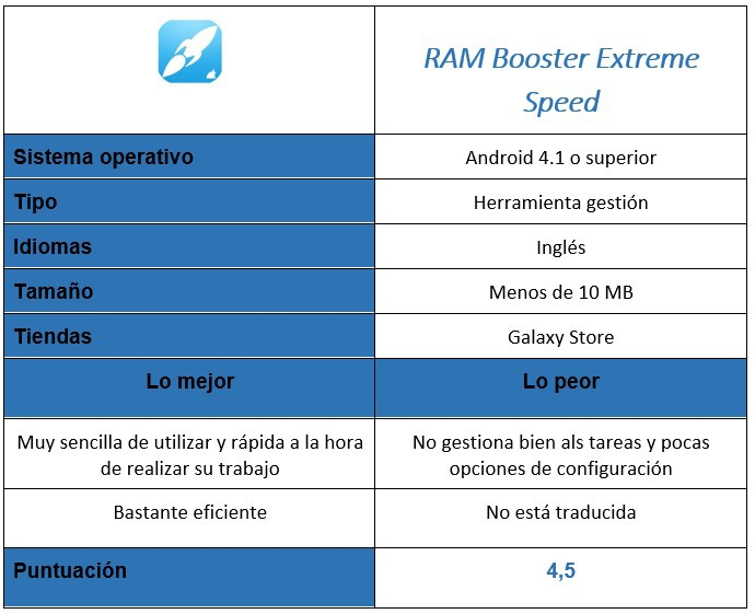 "RAM Booster Extreme Speed Anwendungstabelle ""width ="" 690 ""height ="" 561 """