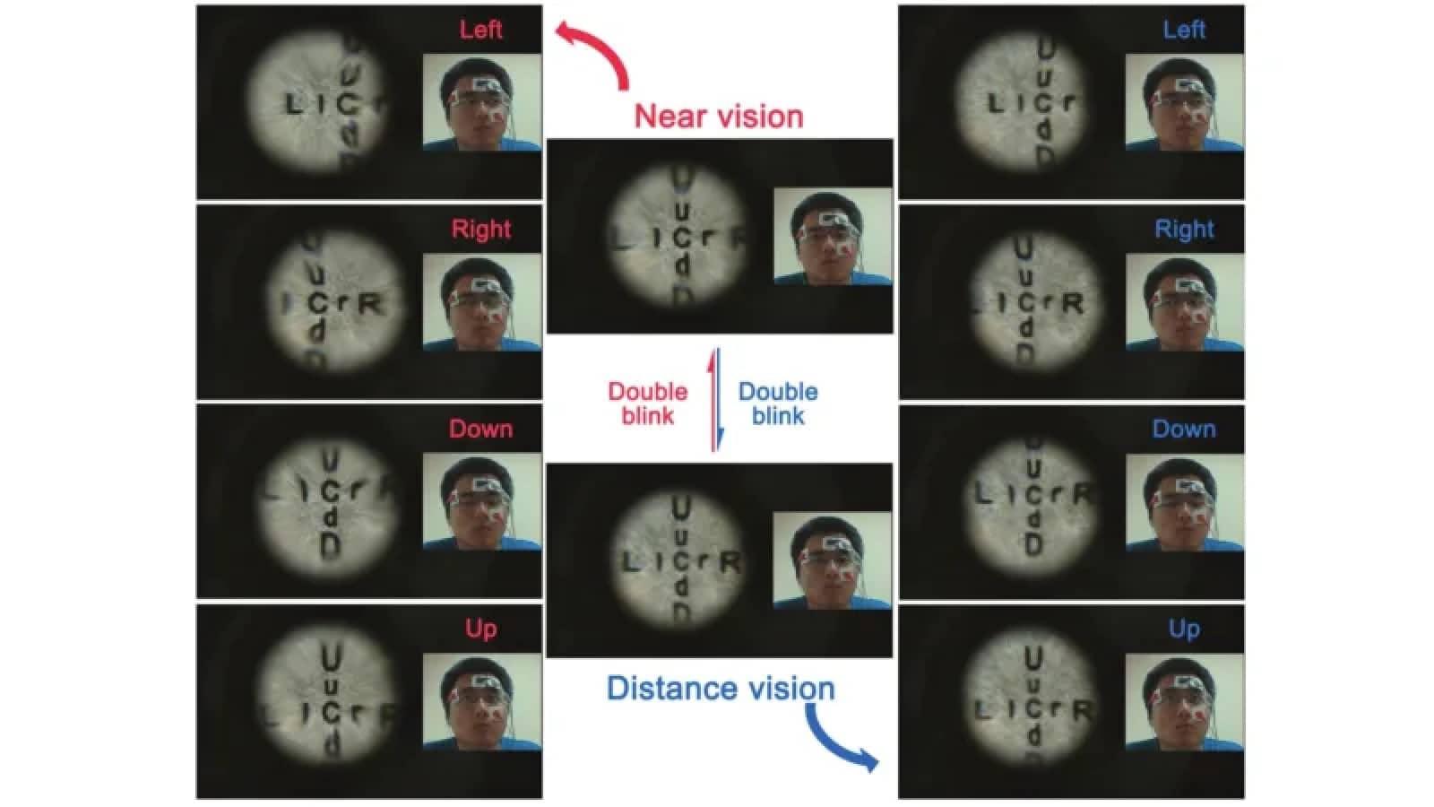Wissenschaftler haben Kontaktlinsen hergestellt, die durch Blinken vergrößert werden können 1